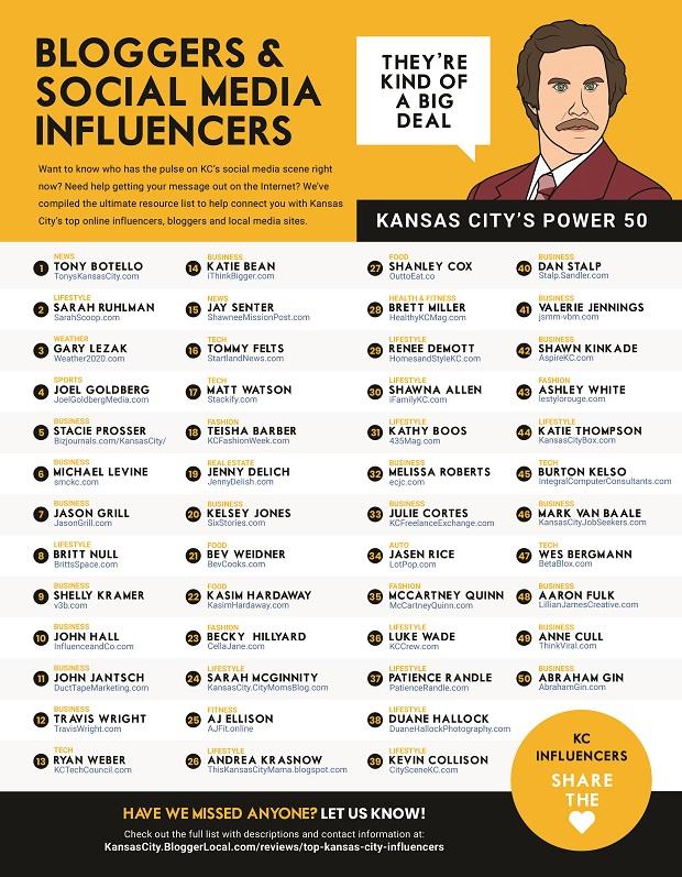 kansas-city-social-media-influencers